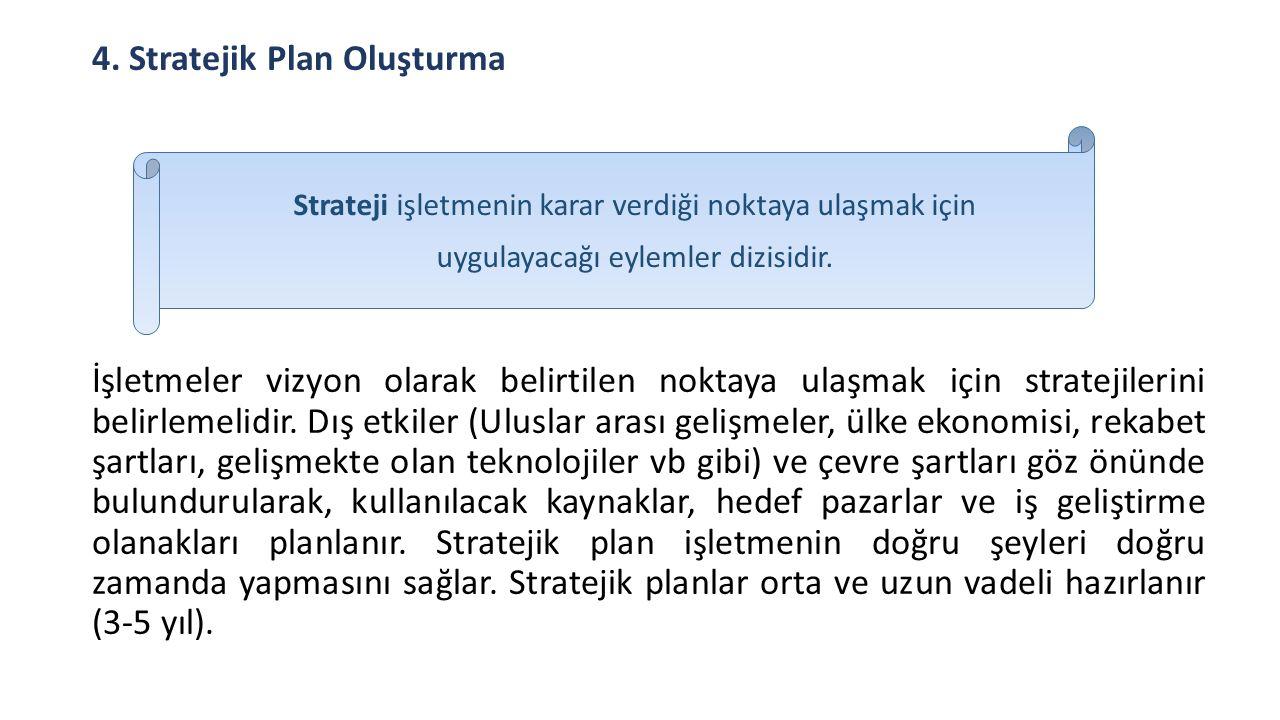 4. Stratejik Plan Oluşturma İşletmeler vizyon olarak belirtilen noktaya ulaşmak için stratejilerini belirlemelidir. Dış etkiler (Uluslar arası gelişme
