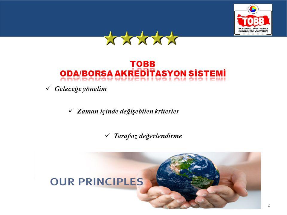 TOBB ODA / BORSA AKREDİTASYON SİSTEMİ 3 AMAÇ 1)Oda ve Borsalar arasında kalite bilinci yaratmak 2)Oda ve Borsaların kapasite ve yeterliliklerini artırarak üyelere sunulan hizmet kalitesinin iyileştirmek 3)Oda ve Borsaların profesyonelliklerini ortaya koymasını sağlamak 4)İş dünyasında Oda ve Borsaların güvenirliğini artırmak 5)Türk ve Avrupa Oda sistemleri arasında uyum sağlamak 6)Üyelerinin ve dolaylı yolla bulunduğu yerin ekonomik hayatına katkı sağlamak
