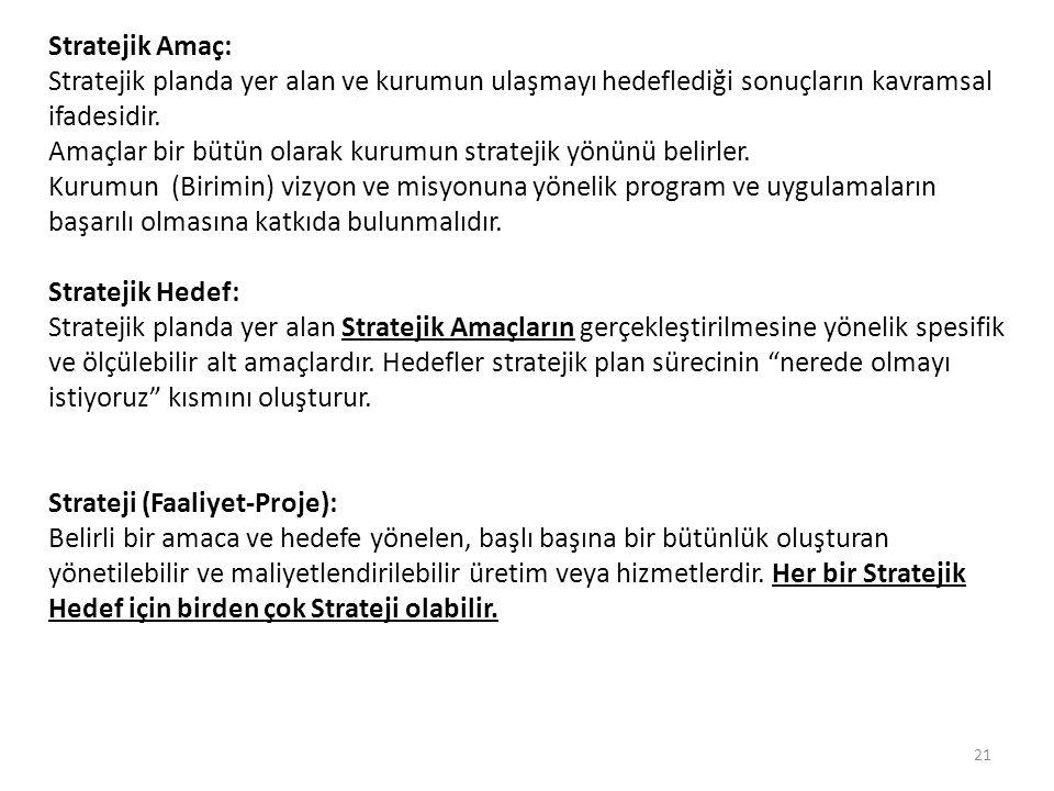 Stratejik Amaç: Stratejik planda yer alan ve kurumun ulaşmayı hedeflediği sonuçların kavramsal ifadesidir.
