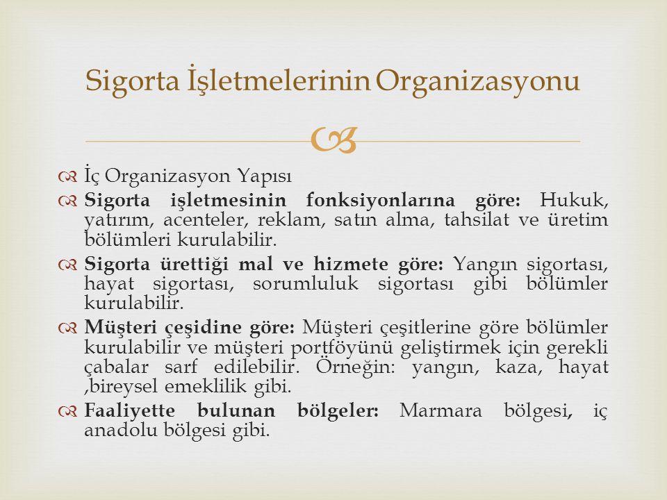   1.Genel Yönetim Bölümü  2.
