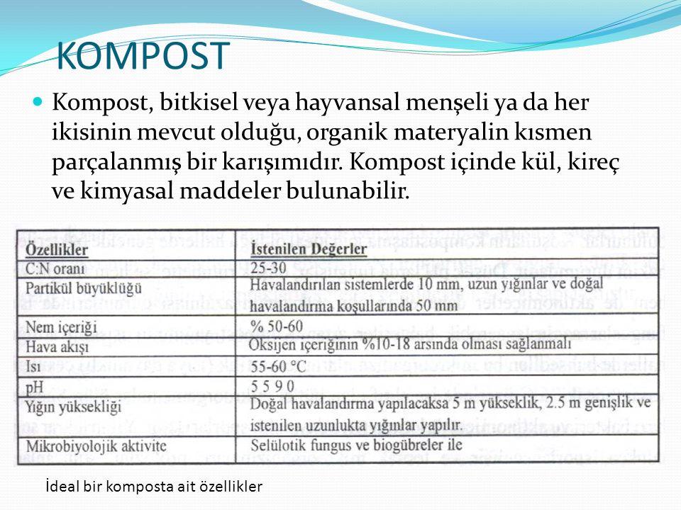 KOMPOST Kompost, bitkisel veya hayvansal menşeli ya da her ikisinin mevcut olduğu, organik materyalin kısmen parçalanmış bir karışımıdır.