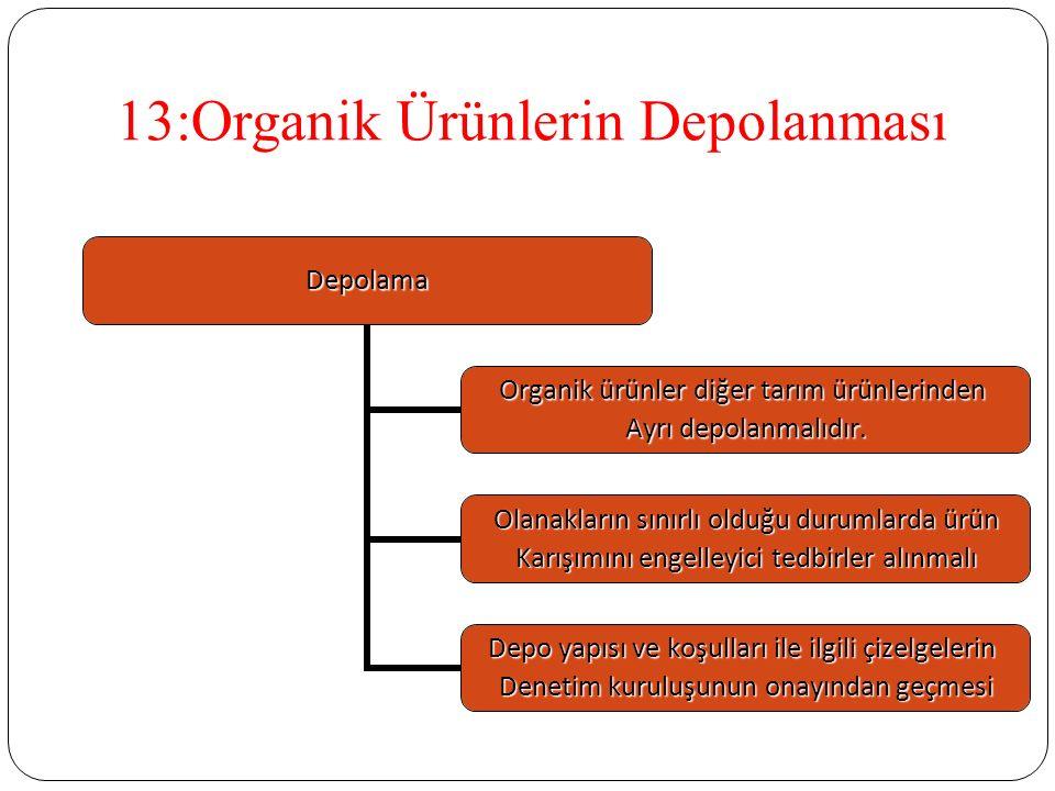 13:Organik Ürünlerin DepolanmasıDepolama Organik ürünler diğer tarım ürünlerinden Ayrı depolanmalıdır. Olanakların sınırlı olduğu durumlarda ürün Karı