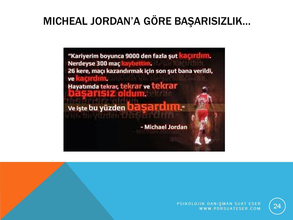 MICHEAL JORDAN'A GÖRE BAŞARISIZLIK… PSIKOLOJIK DANıŞMAN SUAT ESER WWW.PDRSUATESER.COM 24