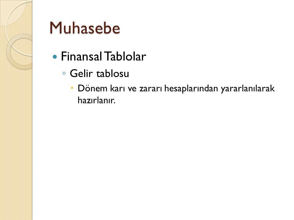 Muhasebe Finansal Tablolar ◦ Gelir tablosu  Dönem karı ve zararı hesaplarından yararlanılarak hazırlanır.
