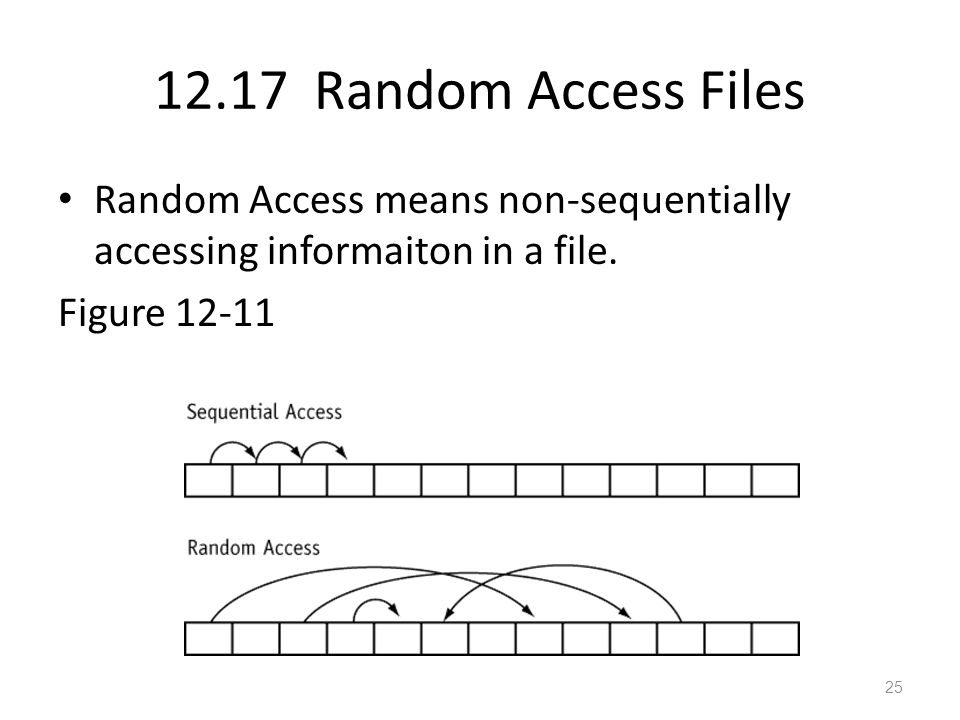 25 12.17 Random Access Files Random Access means non-sequentially accessing informaiton in a file.