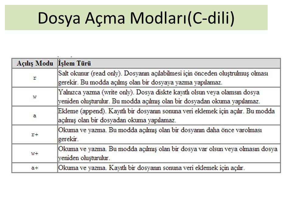 Dosya Açma Modları(C++ dili) Dosya moduAnlamı ios:appDosya varsa içindeki değerler korunur ve yazılanlar dosyanın sonuna eklenir.
