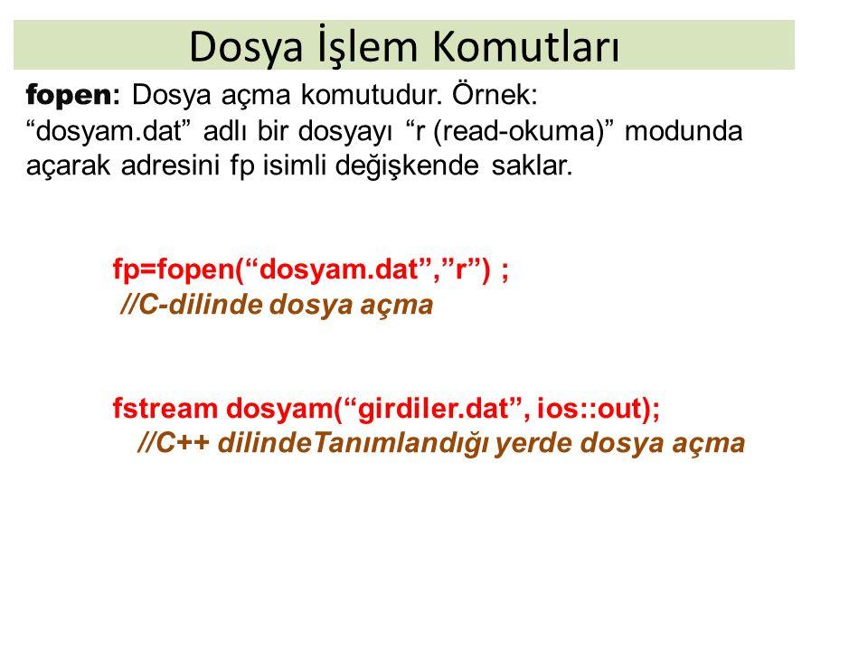Dosya İşlem Komutları #include using namespace std; main(){ fstream dosyam( notlar.dat , ios::out); cout << dosyam.dat acildi.\n ; } #include main(){ FILE *dosyam; dosyam=fopen( notlar.txt , a+ ); puts( notlar.txt acildi.\n ); fclose(dosyam); getchar(); }