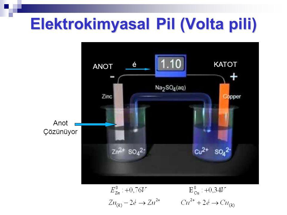 Elektrokimyasal Pil (Volta pili) ANOT KATOTé Anot Çözünüyor