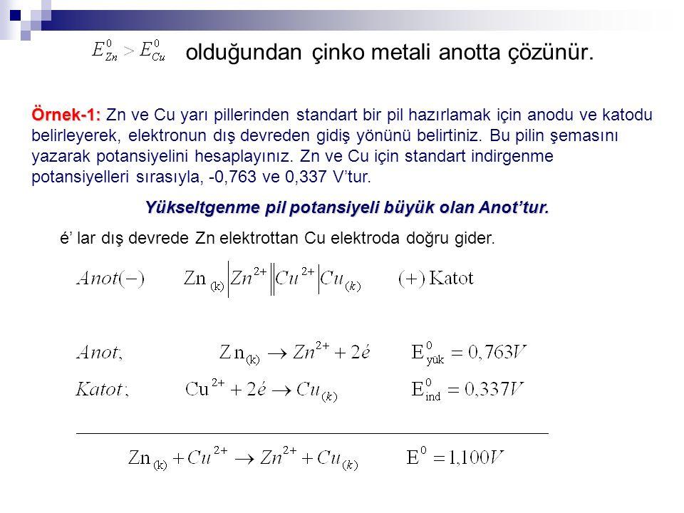 olduğundan çinko metali anotta çözünür. Örnek-1: Örnek-1: Zn ve Cu yarı pillerinden standart bir pil hazırlamak için anodu ve katodu belirleyerek, ele