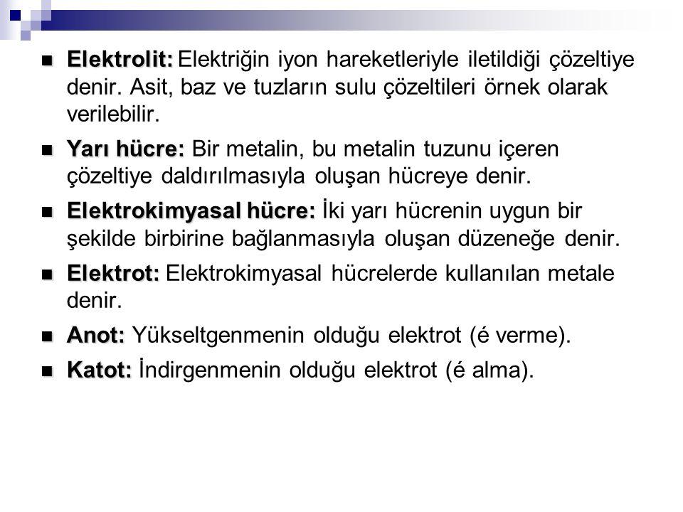 Elektrolit: Elektrolit: Elektriğin iyon hareketleriyle iletildiği çözeltiye denir.