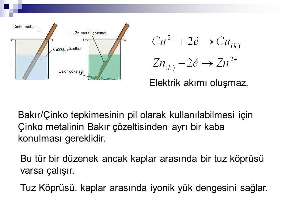 Elektrotlarda hangi tepkimenin olacağı seçilen maddelerin indirgenme ve yükseltgenme potansiyellerine bağlıdır.