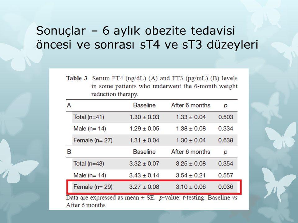 Sonuçlar – 6 aylık obezite tedavisi öncesi ve sonrası sT4 ve sT3 düzeyleri
