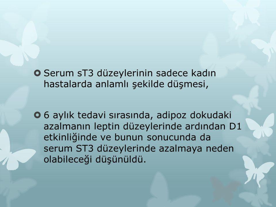  Serum sT3 düzeylerinin sadece kadın hastalarda anlamlı şekilde düşmesi,  6 aylık tedavi sırasında, adipoz dokudaki azalmanın leptin düzeylerinde ardından D1 etkinliğinde ve bunun sonucunda da serum ST3 düzeylerinde azalmaya neden olabileceği düşünüldü.