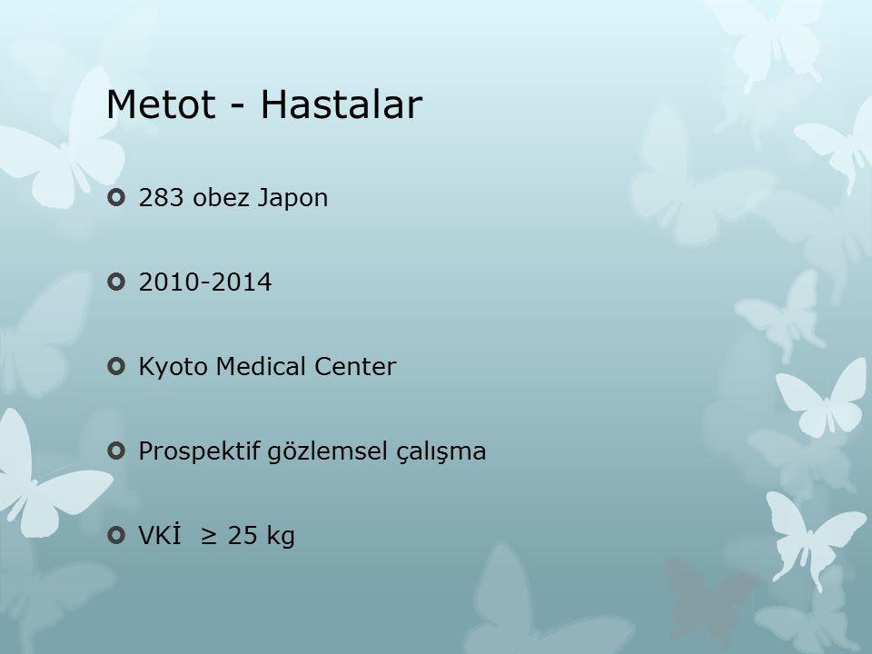Metot - Hastalar  283 obez Japon  2010-2014  Kyoto Medical Center  Prospektif gözlemsel çalışma  VKİ ≥ 25 kg