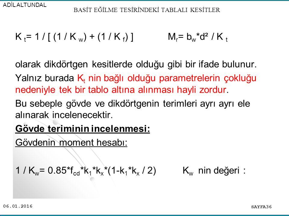 06.01.2016 K t = 1 / [ (1 / K w ) + (1 / K f ) ] M r = b w *d² / K t olarak dikdörtgen kesitlerde olduğu gibi bir ifade bulunur. Yalnız burada K t nin