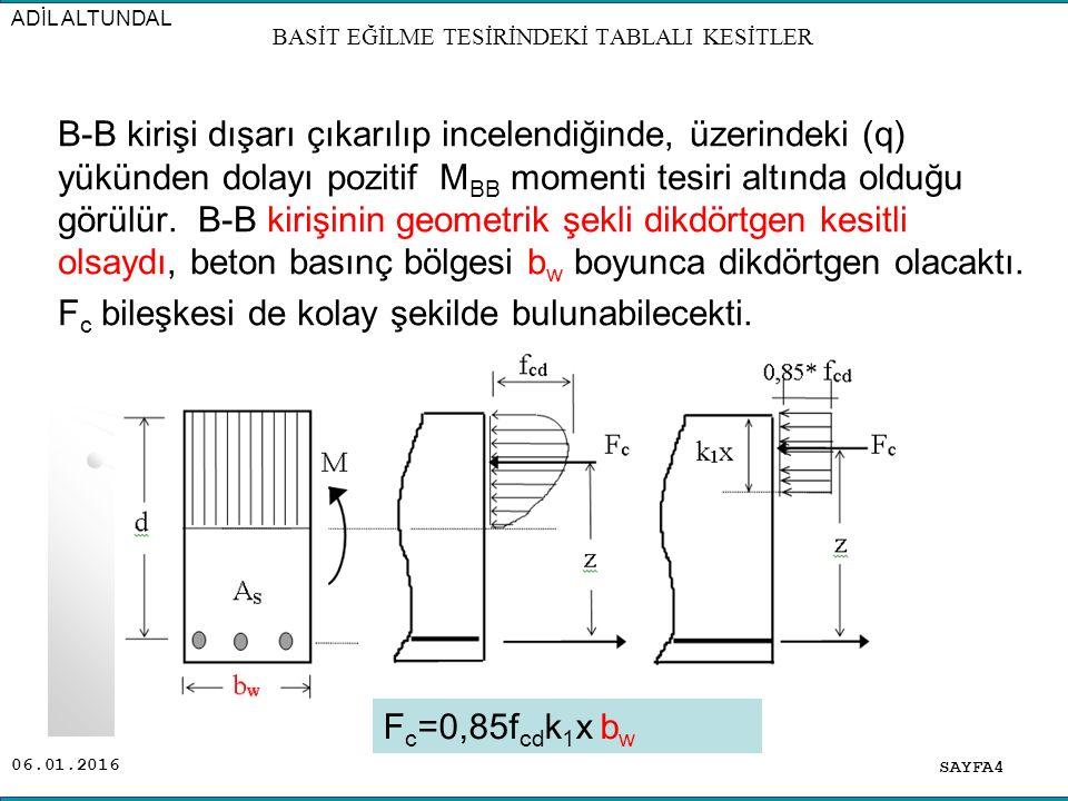 06.01.2016 B-B kirişi dışarı çıkarılıp incelendiğinde, üzerindeki (q) yükünden dolayı pozitif M BB momenti tesiri altında olduğu görülür. B-B kirişini