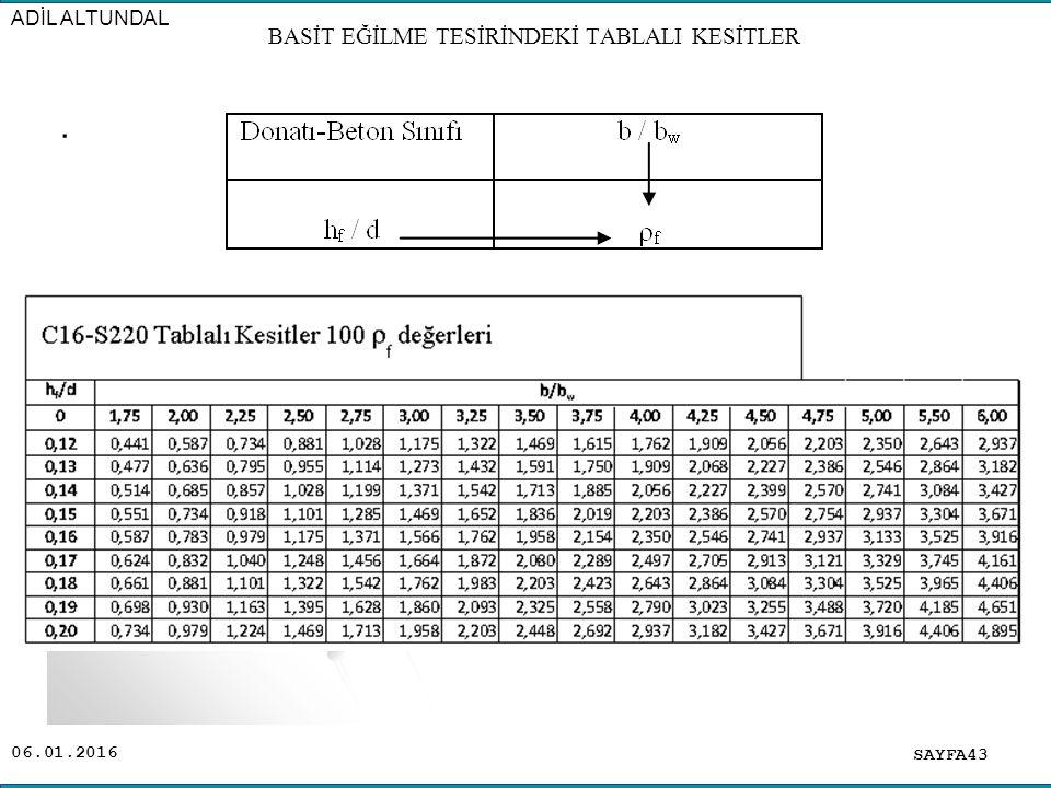 06.01.2016. SAYFA43 ADİL ALTUNDAL BASİT EĞİLME TESİRİNDEKİ TABLALI KESİTLER