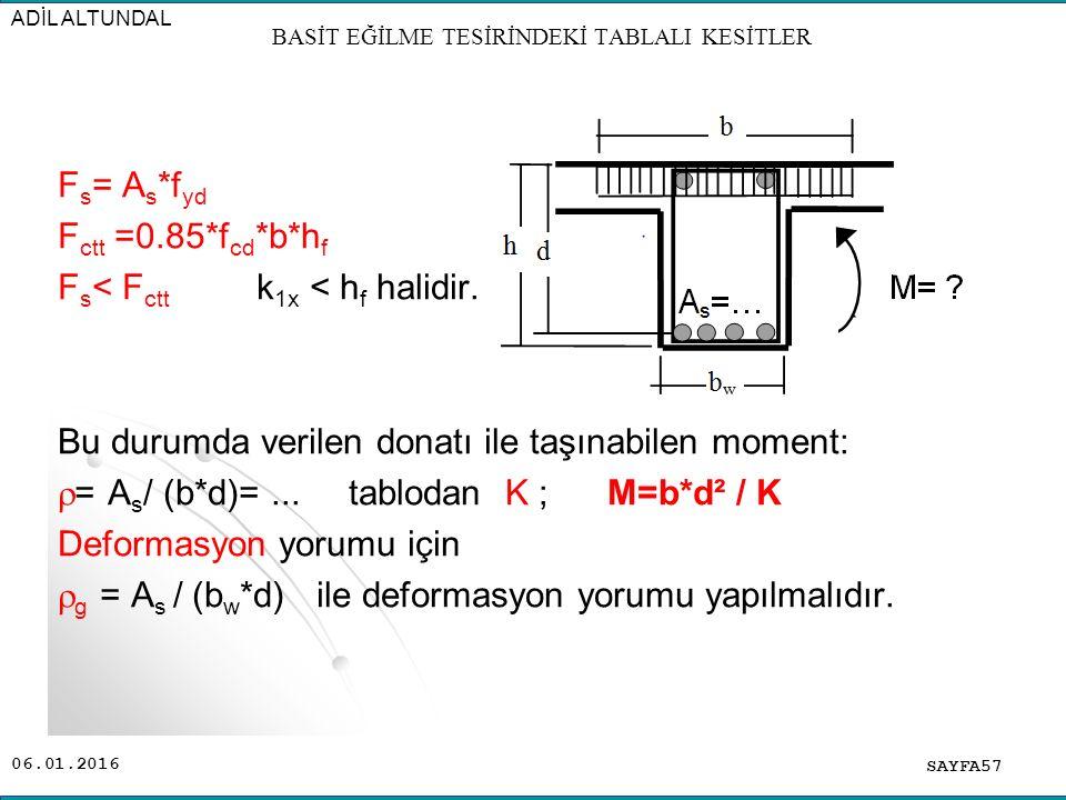 06.01.2016 F s = A s *f yd F ctt =0.85*f cd *b*h f F s < F ctt k 1x < h f halidir. Bu durumda verilen donatı ile taşınabilen moment:  = A s / (b*d)=.