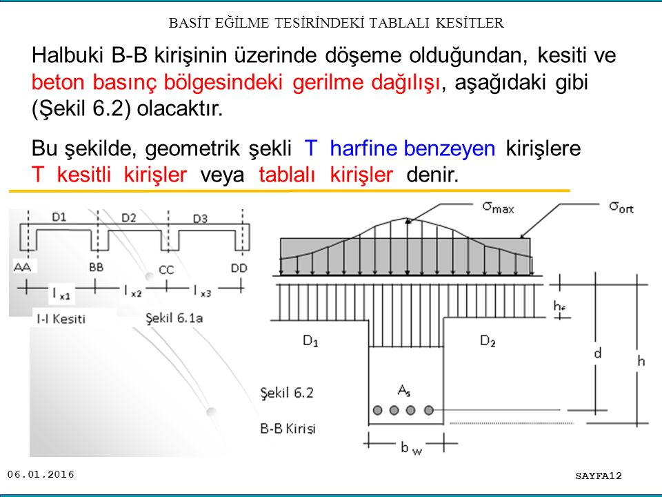 06.01.2016 SAYFA12 BASİT EĞİLME TESİRİNDEKİ TABLALI KESİTLER Halbuki B-B kirişinin üzerinde döşeme olduğundan, kesiti ve beton basınç bölgesindeki ger