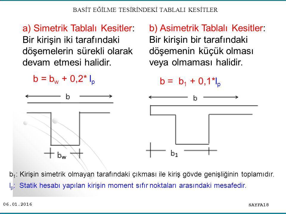 06.01.2016 SAYFA18 BASİT EĞİLME TESİRİNDEKİ TABLALI KESİTLER a) Simetrik Tablalı Kesitler: Bir kirişin iki tarafındaki döşemelerin sürekli olarak deva