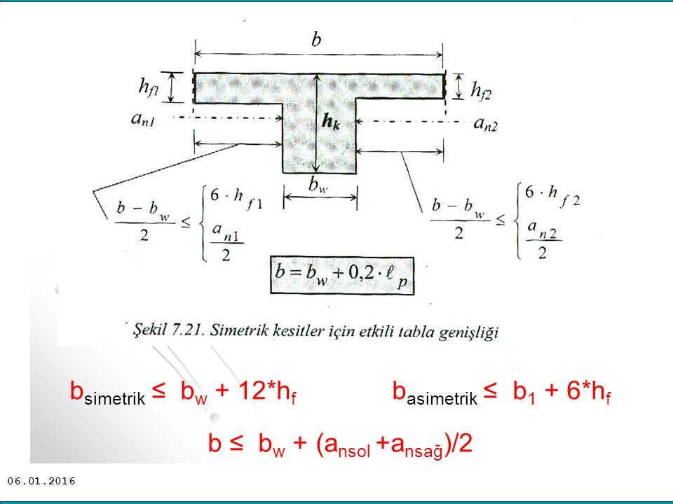 06.01.2016 b simetrik ≤ b w + 12*h f b asimetrik ≤ b 1 + 6*h f b ≤ b w + (a nsol +a nsağ )/2