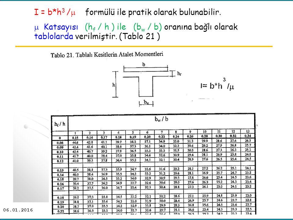 06.01.2016 I = b*h 3 /  formülü ile pratik olarak bulunabilir.  Katsayısı (h f / h ) ile (b w / b) oranına bağlı olarak tablolarda verilmiştir. (Tab