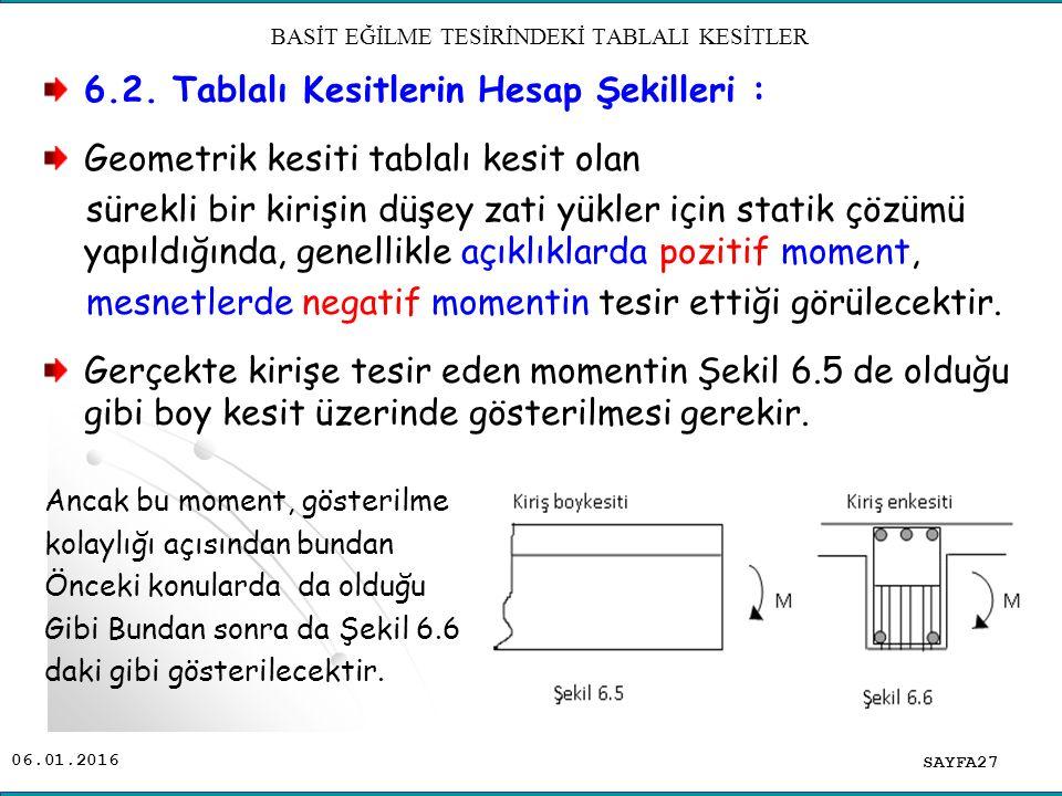 06.01.2016 6.2. Tablalı Kesitlerin Hesap Şekilleri : Geometrik kesiti tablalı kesit olan sürekli bir kirişin düşey zati yükler için statik çözümü yapı