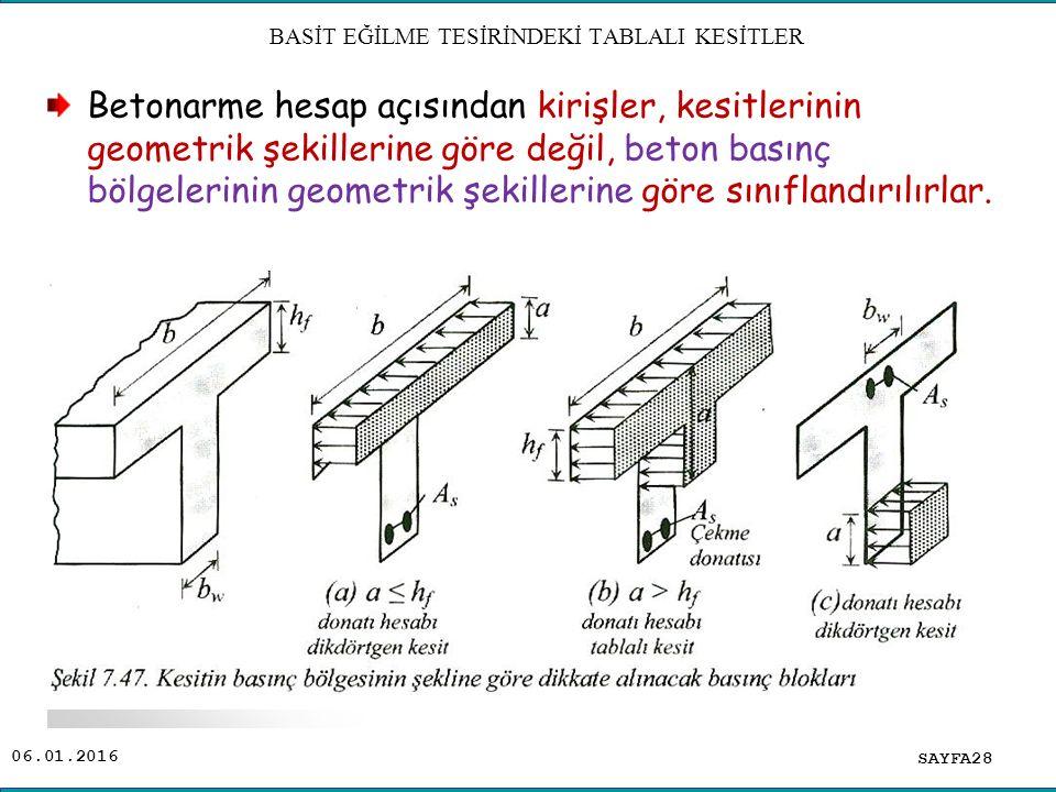 06.01.2016 Betonarme hesap açısından kirişler, kesitlerinin geometrik şekillerine göre değil, beton basınç bölgelerinin geometrik şekillerine göre sın