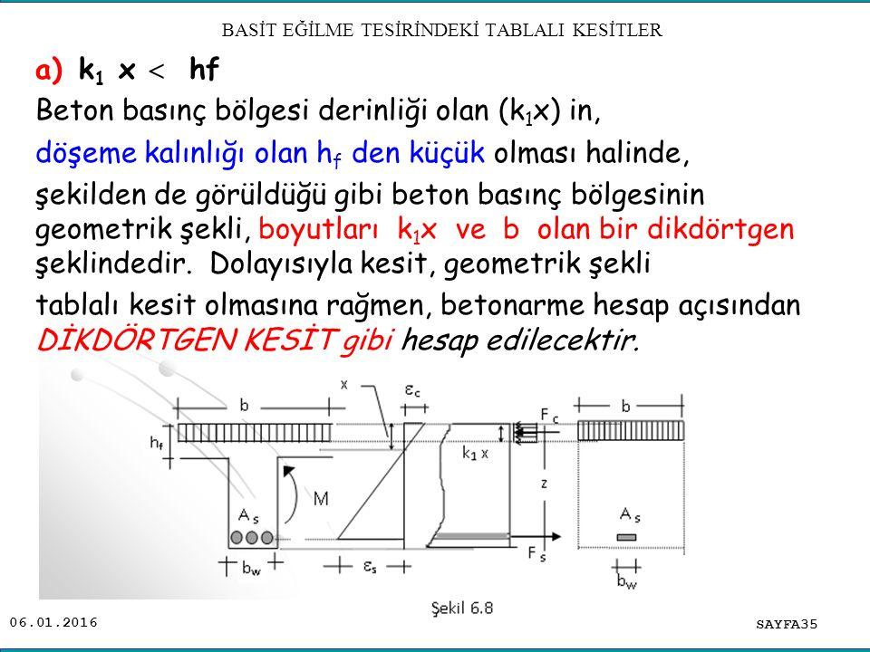 06.01.2016 a)k 1 x  hf Beton basınç bölgesi derinliği olan (k 1 x) in, döşeme kalınlığı olan h f den küçük olması halinde, şekilden de görüldüğü gibi
