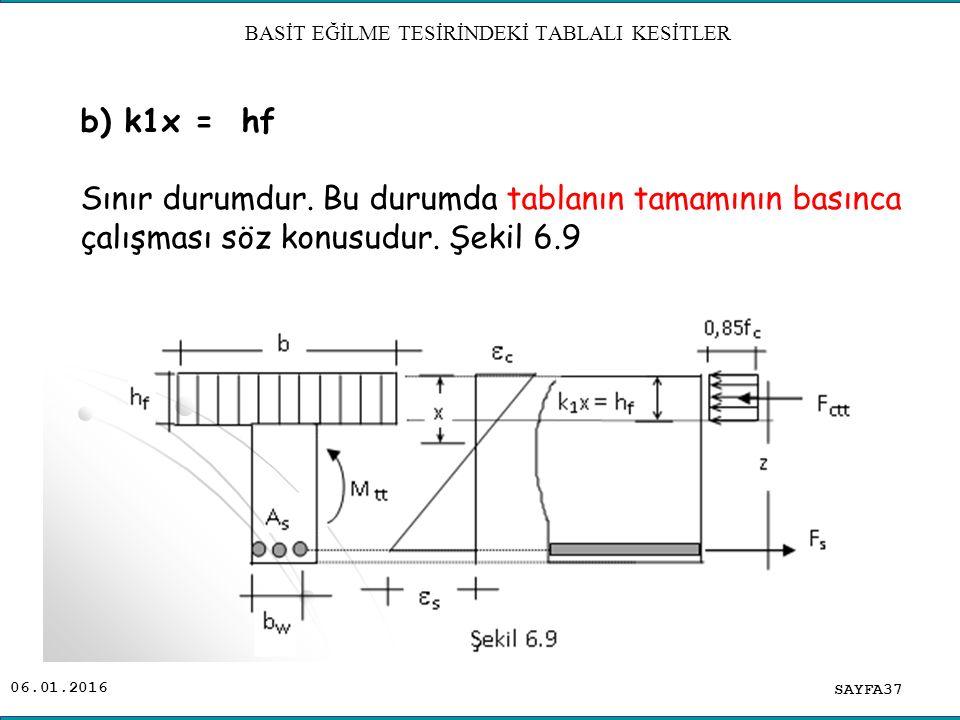 06.01.2016 SAYFA37 BASİT EĞİLME TESİRİNDEKİ TABLALI KESİTLER b) k1x = hf Sınır durumdur. Bu durumda tablanın tamamının basınca çalışması söz konusudur