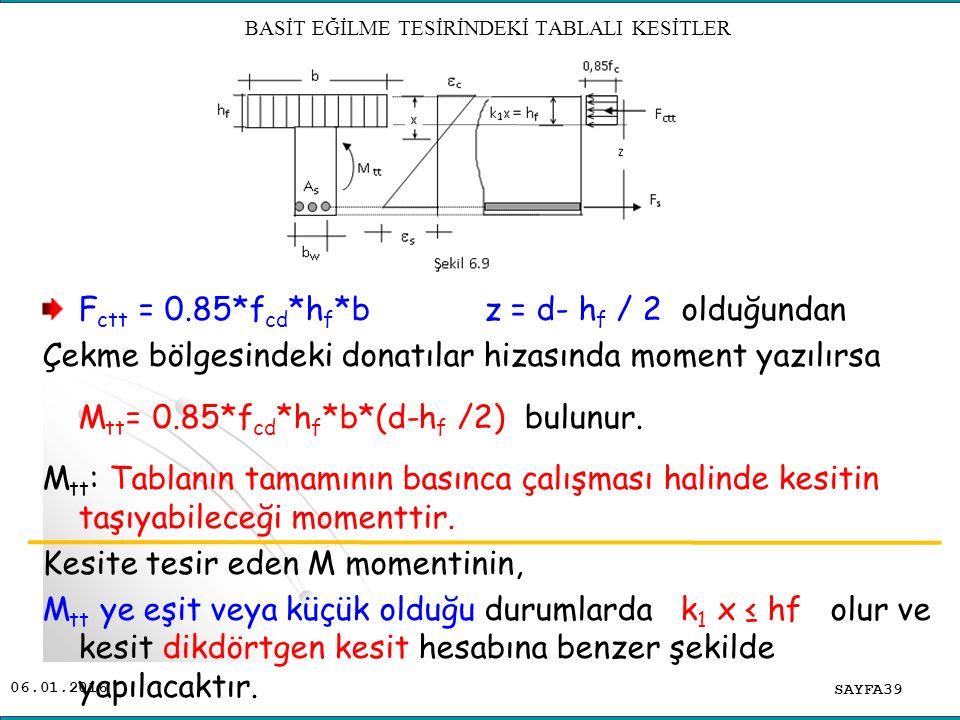 06.01.2016 F ctt = 0.85*f cd *h f *b z = d- h f / 2 olduğundan Çekme bölgesindeki donatılar hizasında moment yazılırsa M tt = 0.85*f cd *h f *b*(d-h f