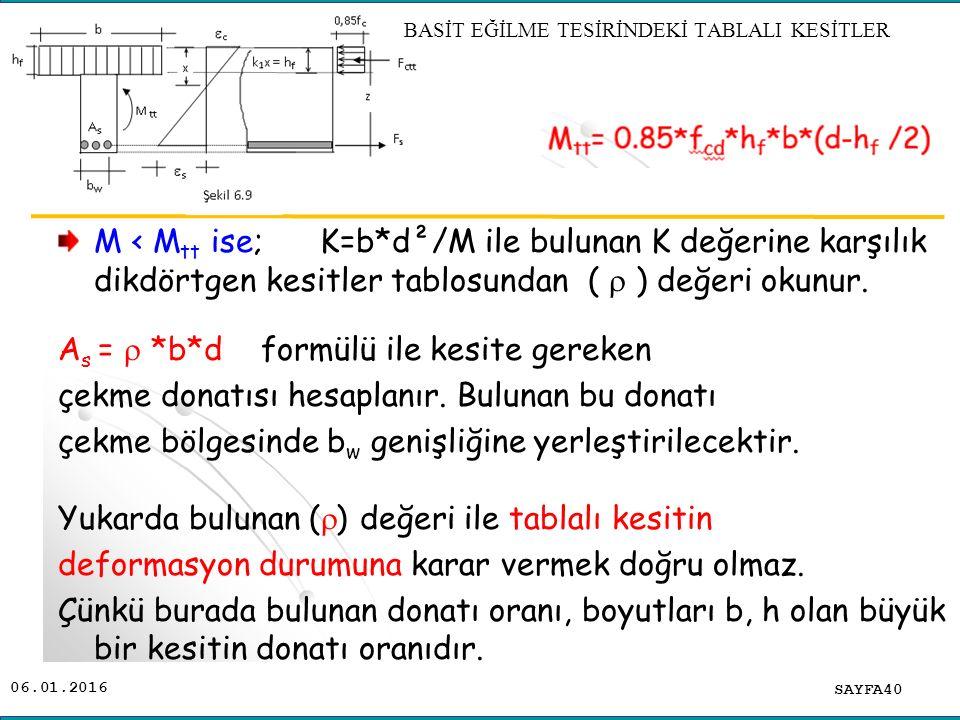 06.01.2016 M < M tt ise; K=b*d²/M ile bulunan K değerine karşılık dikdörtgen kesitler tablosundan (  ) değeri okunur. A s =  *b*d formülü ile kesite