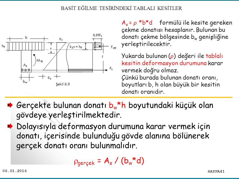 06.01.2016 Gerçekte bulunan donatı b w *h boyutundaki küçük olan gövdeye yerleştirilmektedir. Dolayısıyla deformasyon durumuna karar vermek için donat