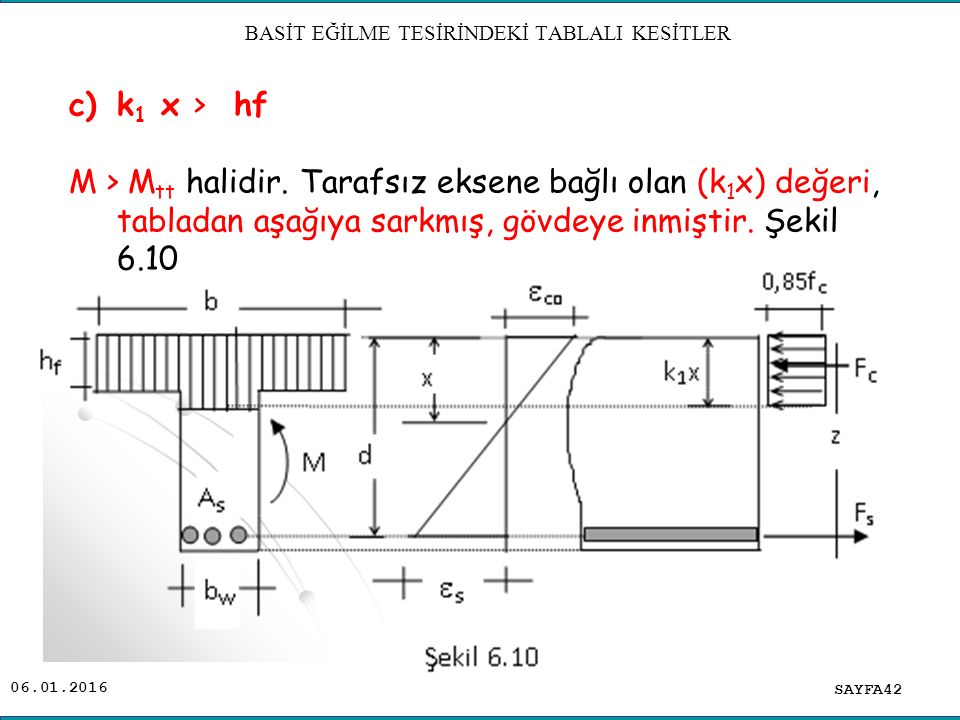 06.01.2016 SAYFA42 BASİT EĞİLME TESİRİNDEKİ TABLALI KESİTLER c)k 1 x > hf M > M tt halidir. Tarafsız eksene bağlı olan (k 1 x) değeri, tabladan aşağıy