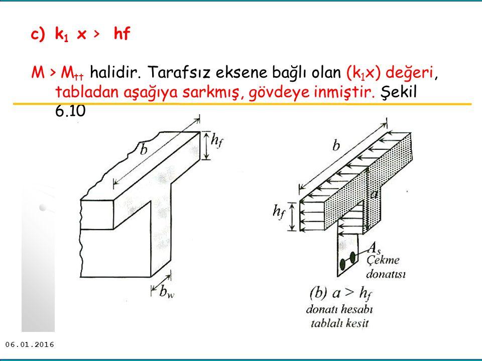 06.01.2016 c)k 1 x > hf M > M tt halidir. Tarafsız eksene bağlı olan (k 1 x) değeri, tabladan aşağıya sarkmış, gövdeye inmiştir. Şekil 6.10