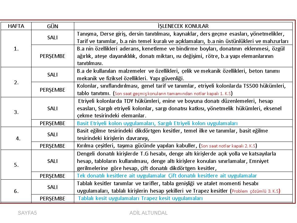 06.01.2016 SAYFA16 BASİT EĞİLME TESİRİNDEKİ TABLALI KESİTLER Dikdörtgen kesitteki bilinen terimlerden farklı olarak iki ifade gelmiştir.