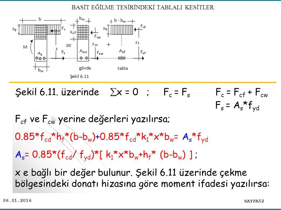 06.01.2016 Şekil 6.11. üzerinde  x = 0 ; F c = F s F c = F cf + F cw F s = A s *f yd F cf ve F cw yerine değerleri yazılırsa; 0.85*f cd *h f *(b-b w