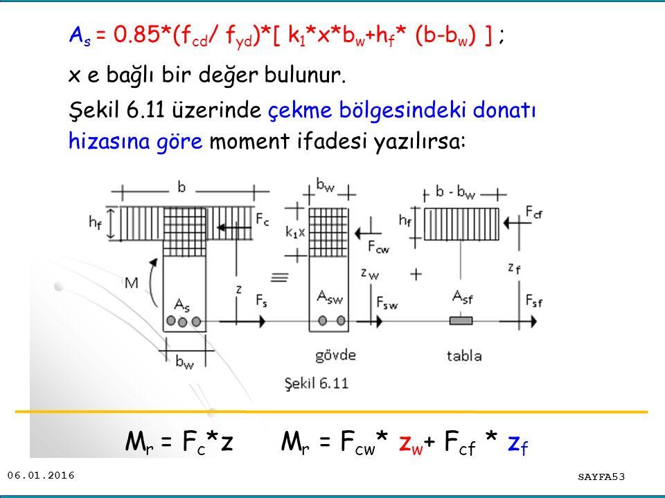06.01.2016 SAYFA53 A s = 0.85*(f cd / f yd )*[ k 1 *x*b w +h f * (b-b w ) ] ; x e bağlı bir değer bulunur. Şekil 6.11 üzerinde çekme bölgesindeki dona