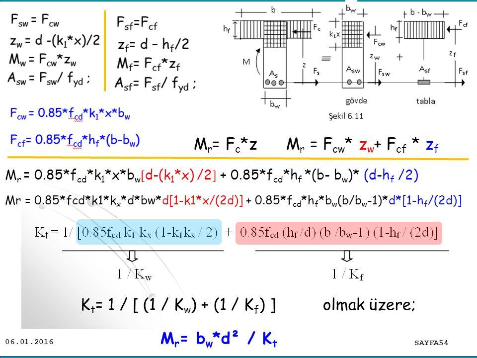 06.01.2016 M r = F c *z M r = F cw * z w + F cf * z f M r = 0.85*f cd *k 1 *x*b w  d-(k 1 *x) /2  + 0.85*f cd *h f *(b- b w )* (d-h f /2) Mr = 0.85*