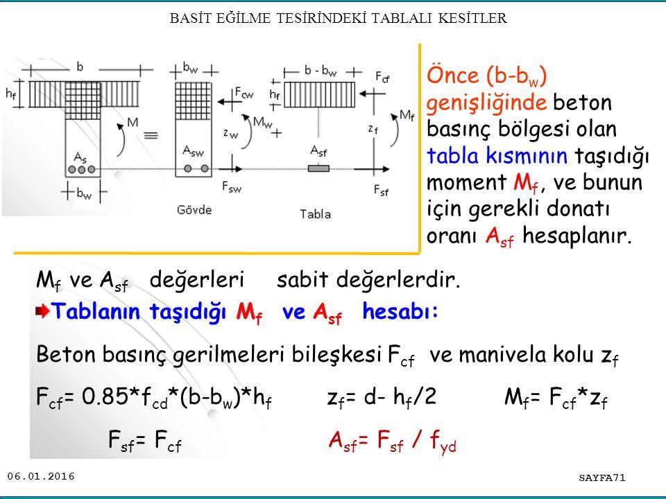 06.01.2016 M f ve A sf değerleri sabit değerlerdir. Tablanın taşıdığı M f ve A sf hesabı: Beton basınç gerilmeleri bileşkesi F cf ve manivela kolu z f