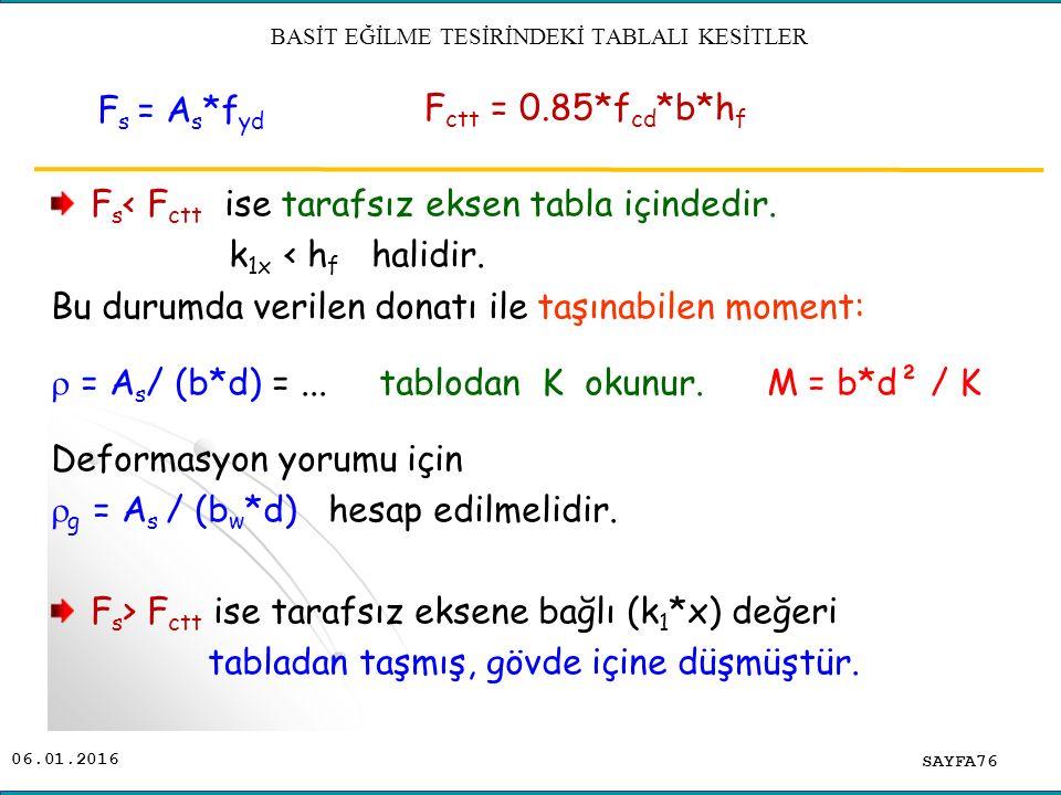 06.01.2016 F s < F ctt ise tarafsız eksen tabla içindedir. k 1x < h f halidir. Bu durumda verilen donatı ile taşınabilen moment:  = A s / (b*d) =...