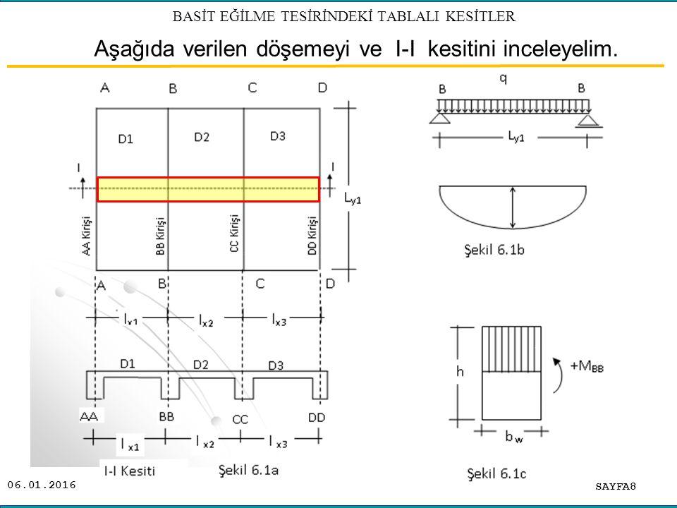 06.01.2016 Tabla teriminin incelenmesi: 1 / K f = 0.85*f cd * (h f /d) * (b/b w -1)[1- h f /(2*d)] K f =1 / {0.85*f cd * (h f /d)*(b/b w -1)[1-h f /(2*d)] } Görüldüğü gibi K f katsayısı, beton cinsine (f cd ) ve tablalı kesitin (h f /d) ve (b/b w ) oranlarına bağlıdır.