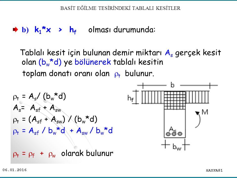 06.01.2016 b) k 1 *x > h f olması durumunda: Tablalı kesit için bulunan demir miktarı A s gerçek kesit olan (b w *d) ye bölünerek tablalı kesitin topl
