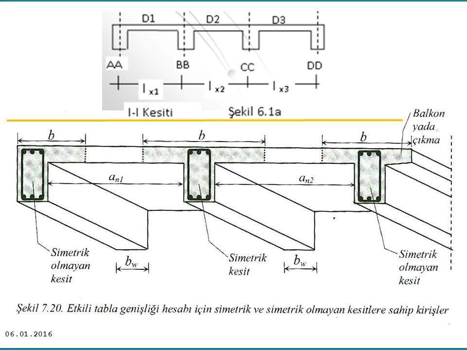 06.01.2016 SAYFA50 BASİT EĞİLME TESİRİNDEKİ TABLALI KESİTLER Tablanın beton basınç gerilmeleri bileşkesi; F cf = 0.85*f cd *h f *(b-b w ) F sf =F cf Tablanın manivela kolu; z f = d – h f /2 Tablanın karşıladığı moment; M f = F cf *z f Bu moment için gereken donatı; A sf = F sf / f yd ;