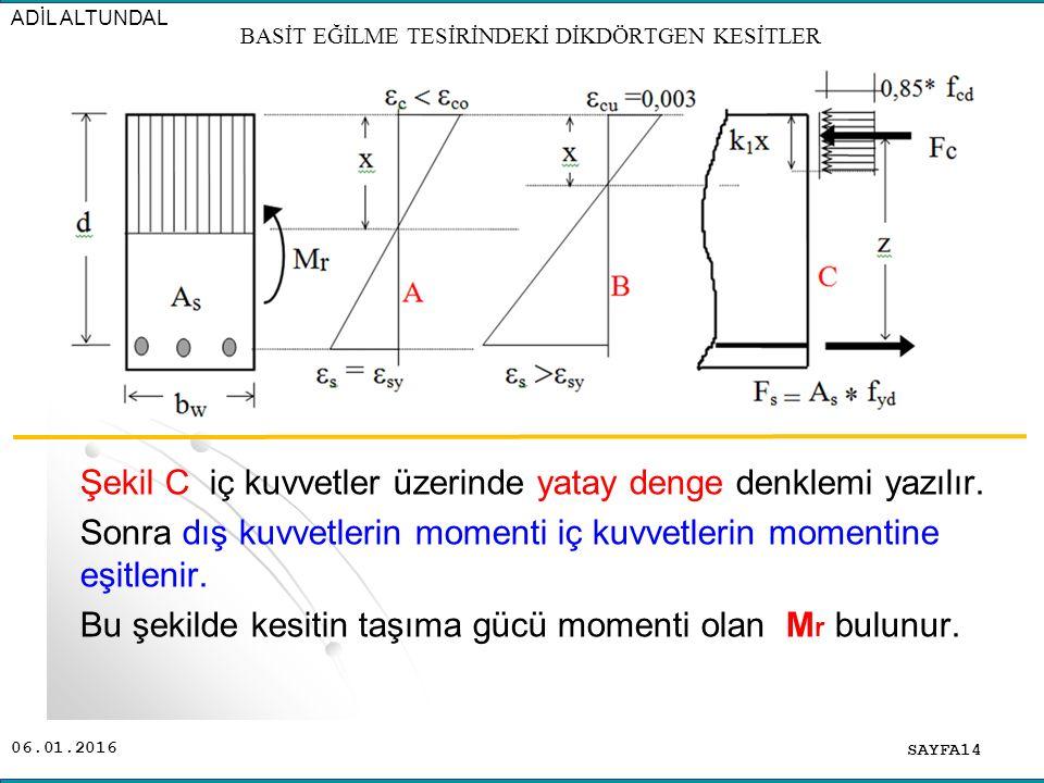 06.01.2016 Şekil C iç kuvvetler üzerinde yatay denge denklemi yazılır. Sonra dış kuvvetlerin momenti iç kuvvetlerin momentine eşitlenir. Bu şekilde ke