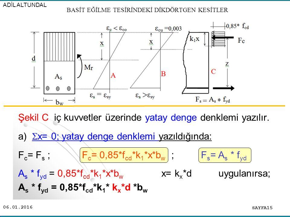 06.01.2016 a)  x= 0; yatay denge denklemi yazıldığında: F c = F s ; F c = 0,85*f cd *k 1 *x*b w ; F s = A s * f yd A s * f yd = 0,85*f cd *k 1 *x*b w