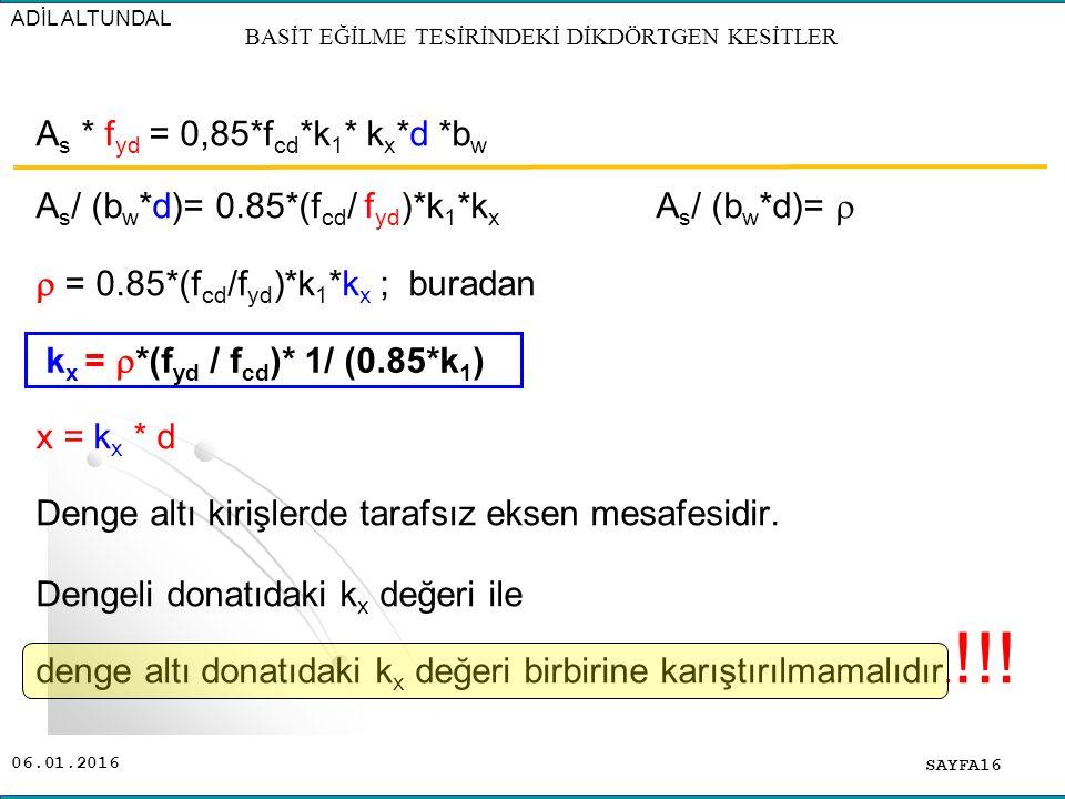 06.01.2016 A s * f yd = 0,85*f cd *k 1 * k x *d *b w A s / (b w *d)= 0.85*(f cd / f yd )*k 1 *k x A s / (b w *d)=   = 0.85*(f cd /f yd )*k 1 *k x ;