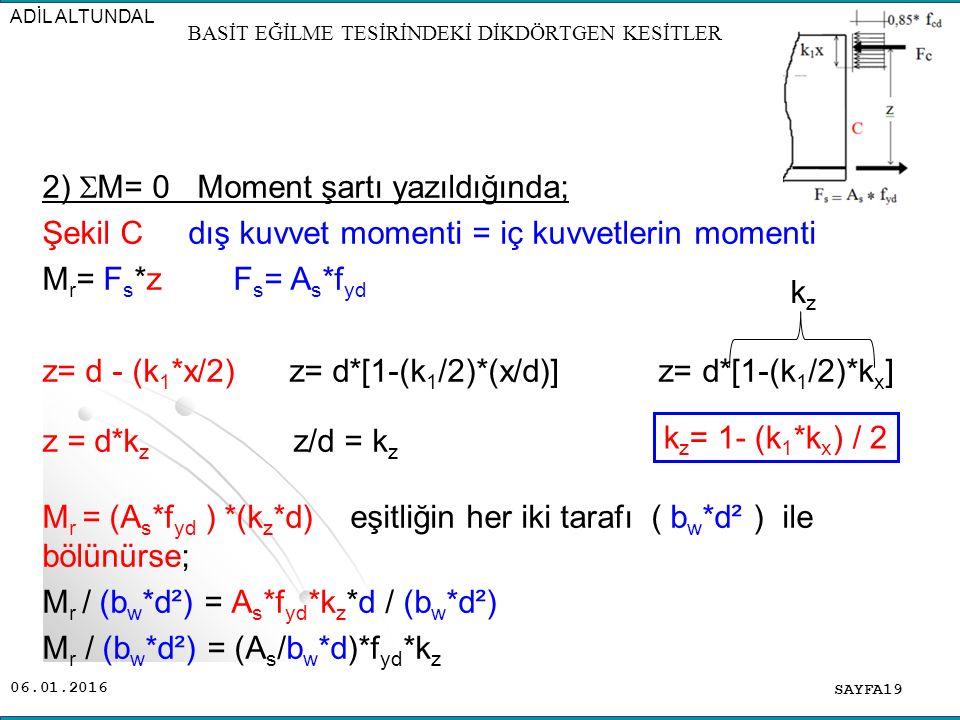 06.01.2016 2)  M= 0 Moment şartı yazıldığında; Şekil C dış kuvvet momenti = iç kuvvetlerin momenti M r = F s *z F s = A s *f yd z= d - (k 1 *x/2) z=