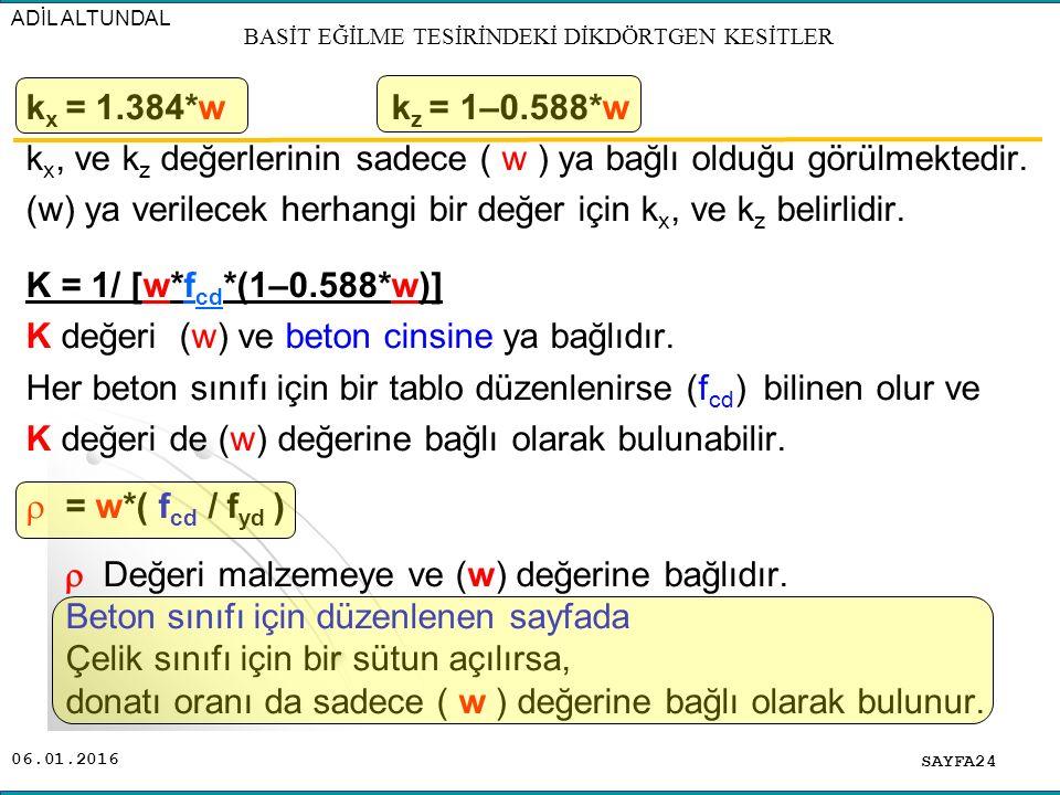 06.01.2016 k x = 1.384*w k z = 1–0.588*w k x, ve k z değerlerinin sadece ( w ) ya bağlı olduğu görülmektedir. (w) ya verilecek herhangi bir değer için