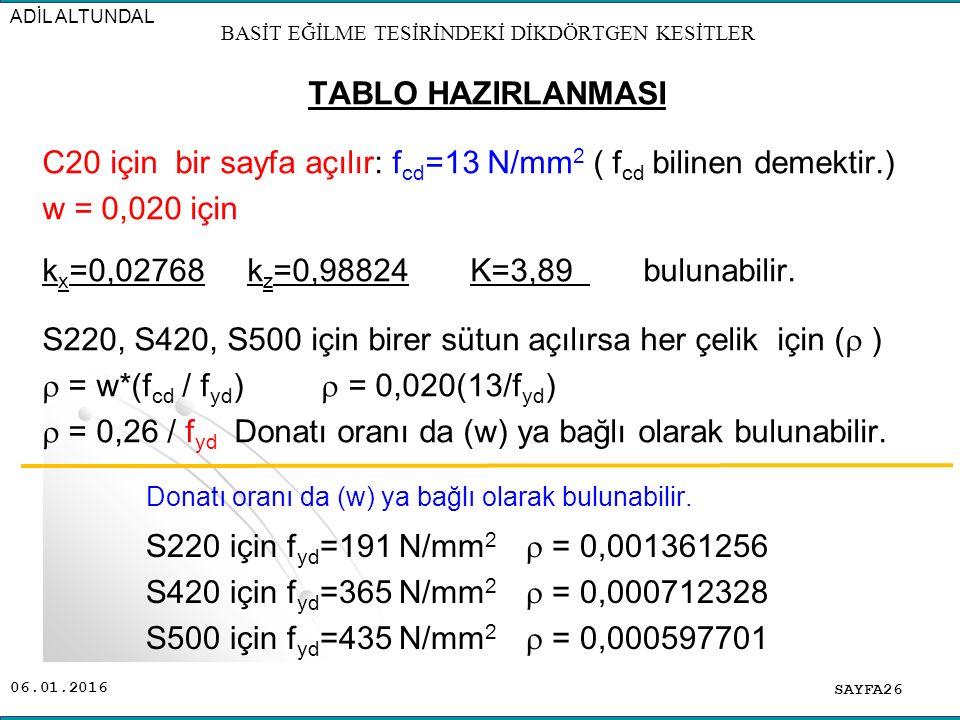 06.01.2016 TABLO HAZIRLANMASI C20 için bir sayfa açılır: f cd =13 N/mm 2 ( f cd bilinen demektir.) w = 0,020 için k x =0,02768 k z =0,98824 K=3,89 bul
